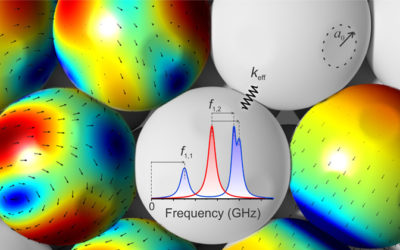 Big Discoveries About Tiny Particles