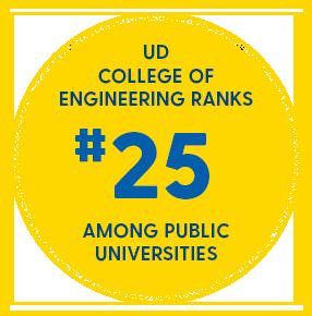 Ranked 25 among public universities